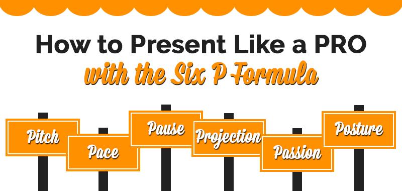 Presenting like a pro third impression 6 P Formula